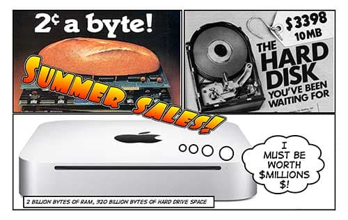 Cartoon: multi-million dollar Mac mini